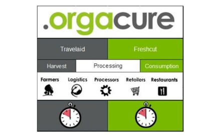 Try out Orgacure®